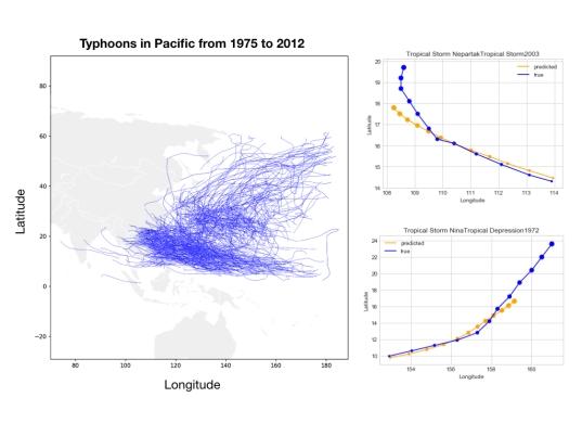 Typhoons Image.001